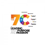 Teamcoach International 7C Leading with purpose and passion